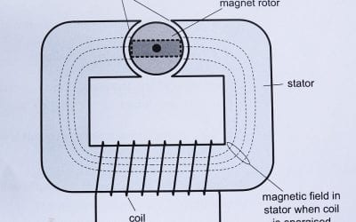 What is the Stepper Motor in a Quartz Watch?